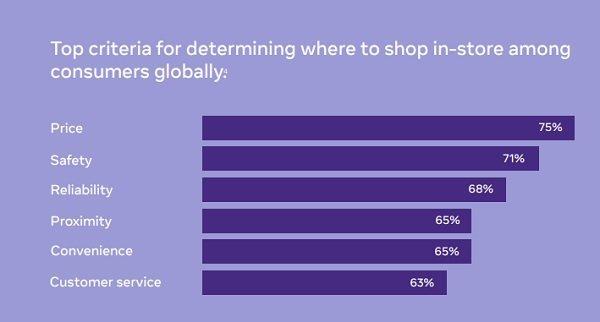 Marketingové Trendy - Rozhodujúce kritéria v nakupovaní