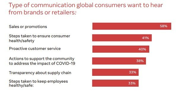Trendy v marketingu sa kladú na bezpečnosť